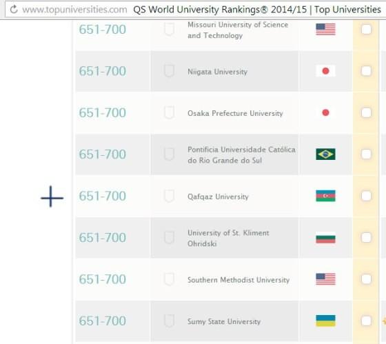 Dünyada qəbul olunan ən mötəbər Azərbaycan universitetləri hansıdır? - 2