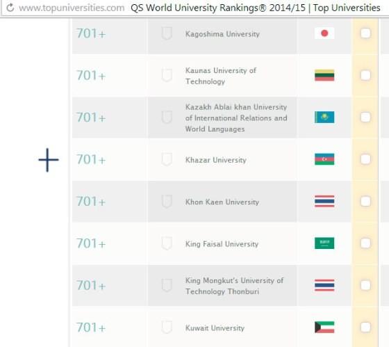 Dünyada qəbul olunan ən mötəbər Azərbaycan universitetləri hansıdır? - 4