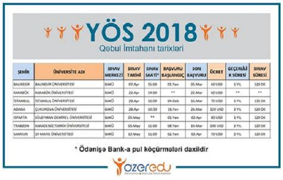 YÖS 2018 Qəbul İmtahan qeydiyyatlarından AzerEDUda heç bir əlavə ödəniş etmədən keçə bilərsiniz!