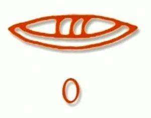 Sıfır haradan gəlib və onun tarixçəsi - 3