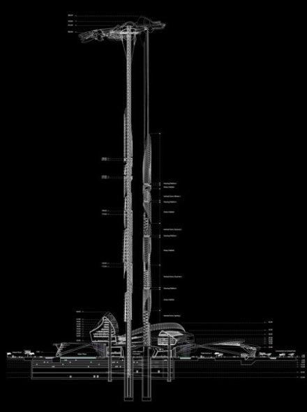 Taiwan Tower – təbiətlə texnologiyanın sintezidir - 13