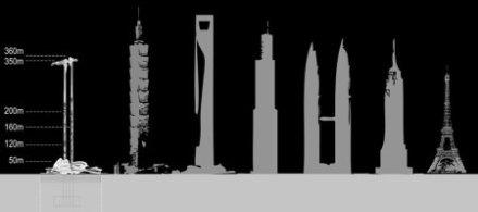 Taiwan Tower – təbiətlə texnologiyanın sintezidir - 7
