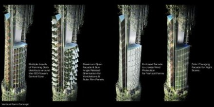 Taiwan Tower – təbiətlə texnologiyanın sintezidir - 9